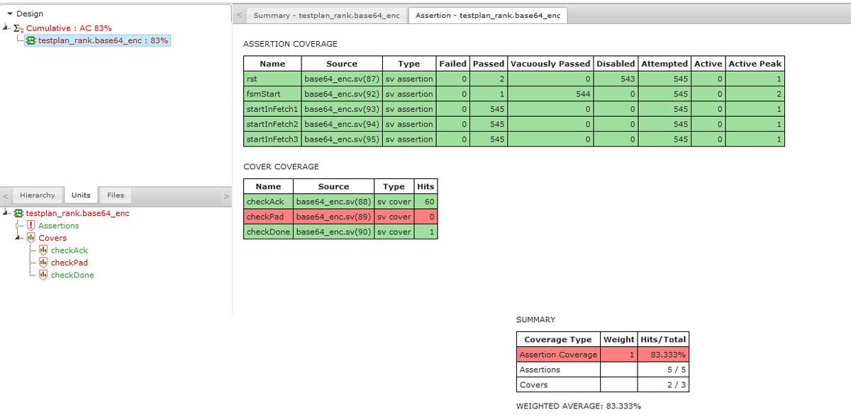 Metric Driven Verification - Functional Verification - Solutions - Aldec