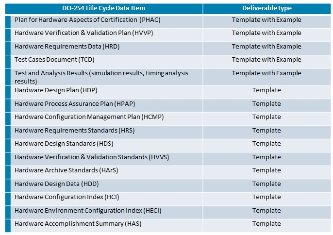 Do Templates And Checklists  Do Compliance  Solutions  Aldec
