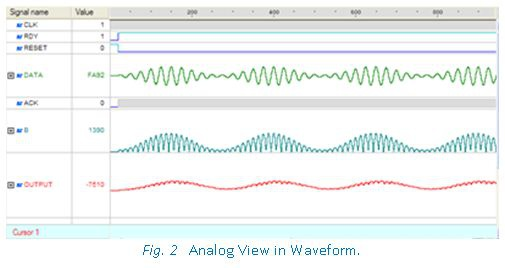 analog_view_in_waveform_505