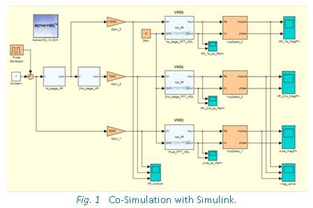 co-simulation_with_simulink_449
