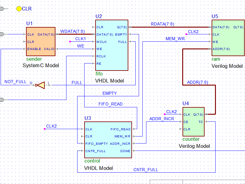 Graphicaltext design entry fpga design solutions aldec block diagram editor ccuart Image collections