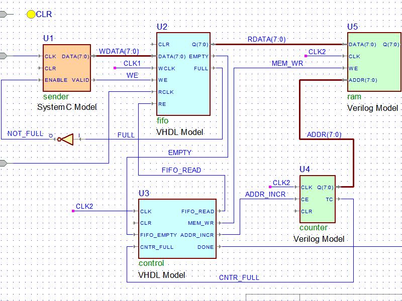 Aldec active hdl lattice edition simulation dating 7
