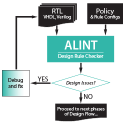 Design_Rule_Checker