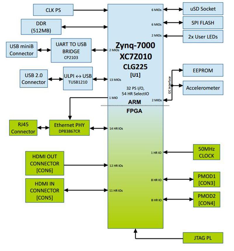 wiring diagrams for apple macbook pro mac mini diagram