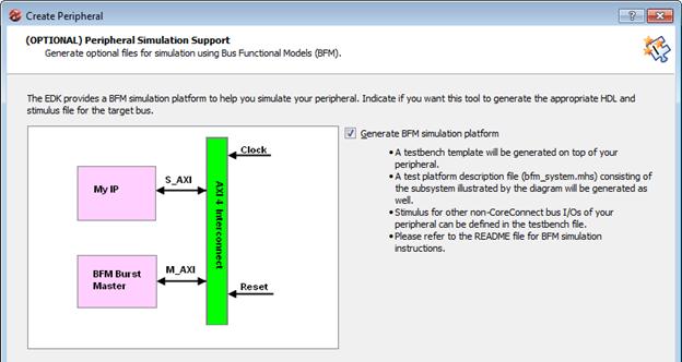 Simulating AXI-Based Systems Created Using Xilinx Platform