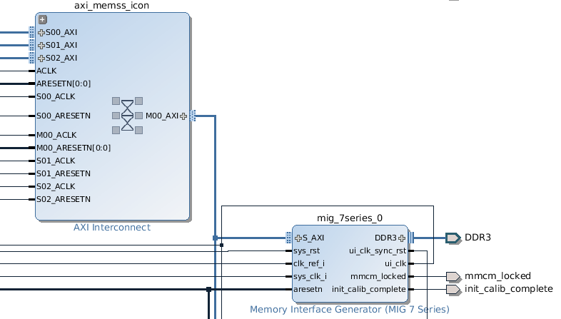 Accelerating Simulation of Vivado Designs with HES