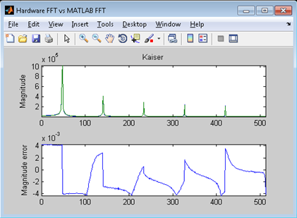 Controlling Riviera-PRO from MATLAB® - Application Notes
