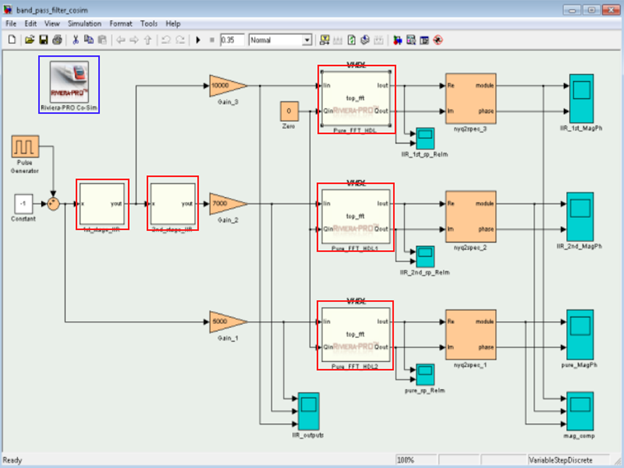 Simulink® Interface in Riviera-PRO - Application Notes